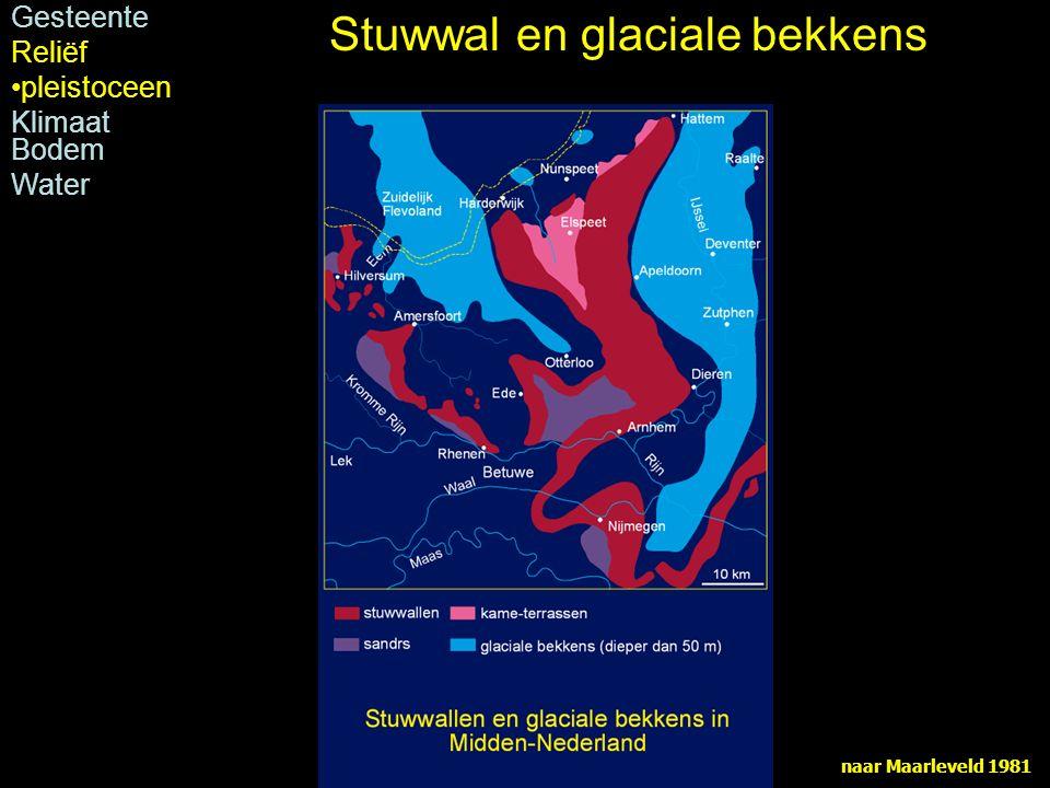 Stuwwal en glaciale bekkens