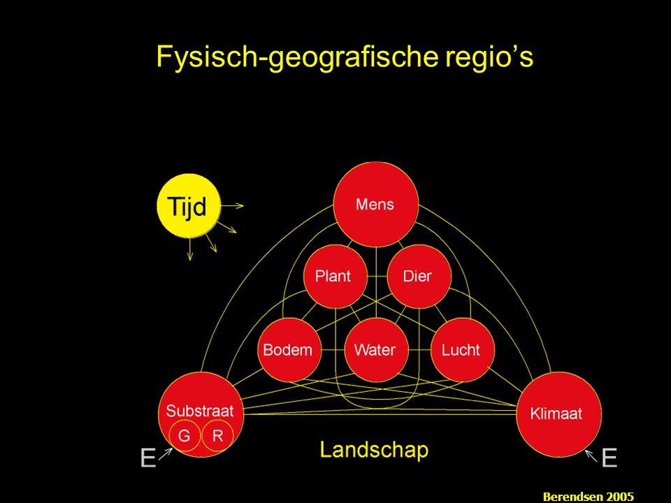 Fysisch-geografische regio's