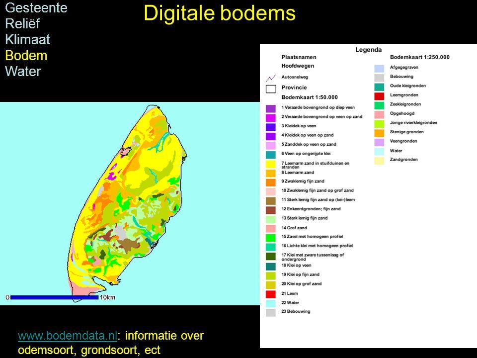 Digitale bodems Gesteente Reliëf Klimaat Bodem Water