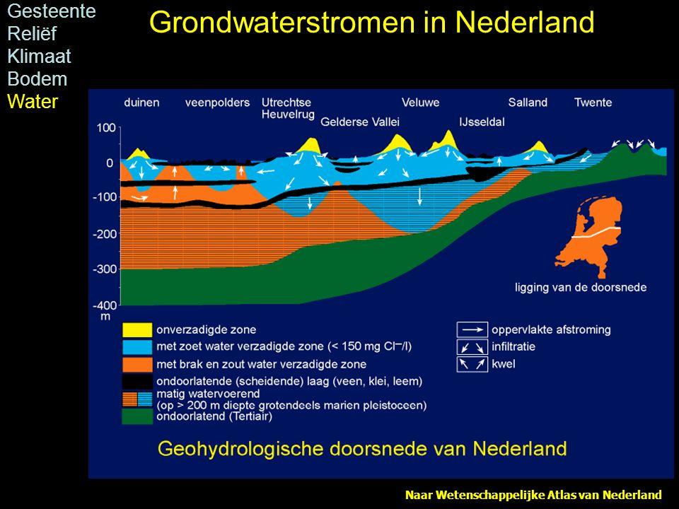 Grondwaterstromen in Nederland