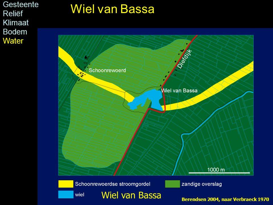 Wiel van Bassa Wiel van Bassa Gesteente Reliëf Klimaat Bodem Water