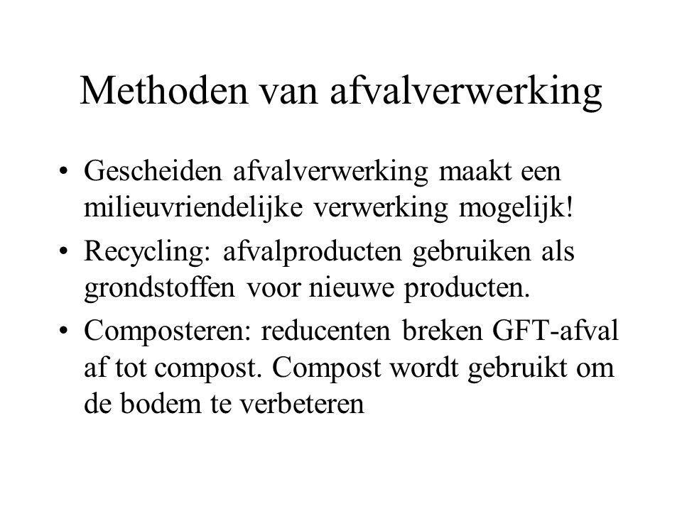 Methoden van afvalverwerking