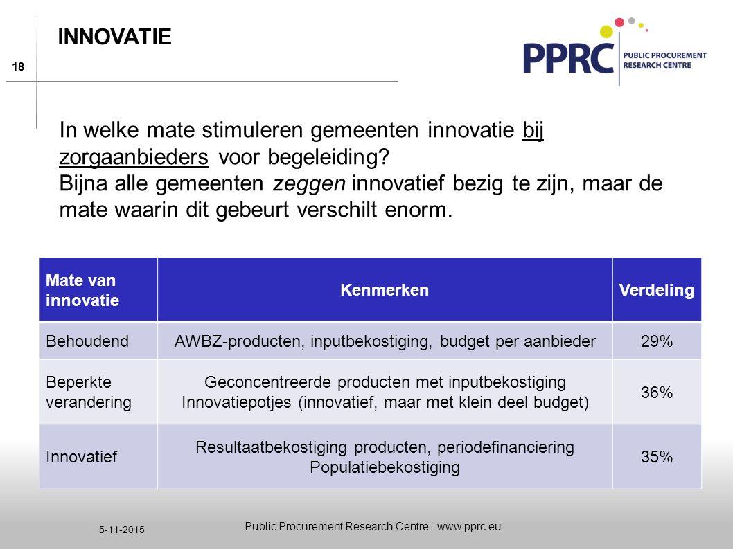 innovatie In welke mate stimuleren gemeenten innovatie bij zorgaanbieders voor begeleiding