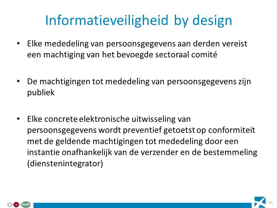 Informatieveiligheid by design