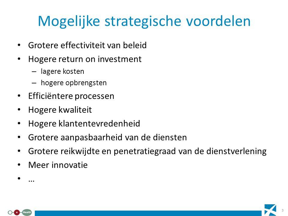Mogelijke strategische voordelen