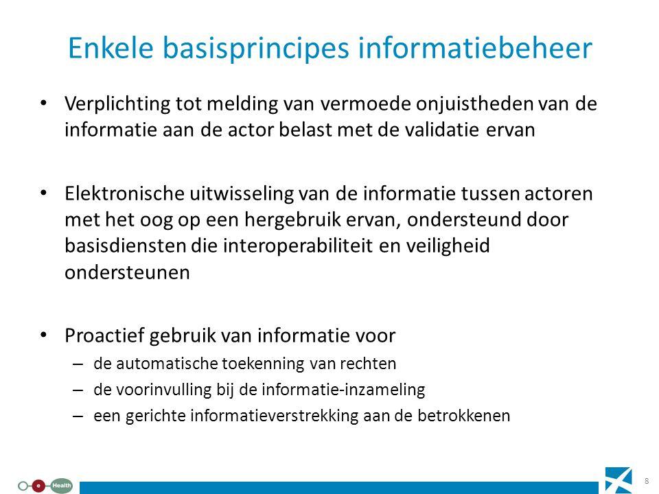 Enkele basisprincipes informatiebeheer