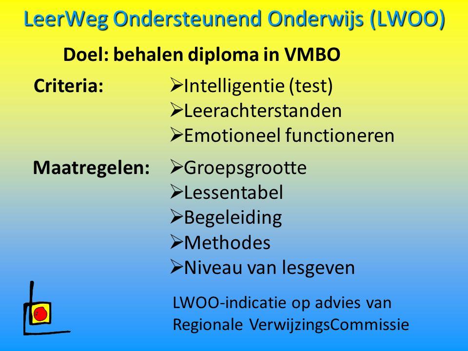 LeerWeg Ondersteunend Onderwijs (LWOO)