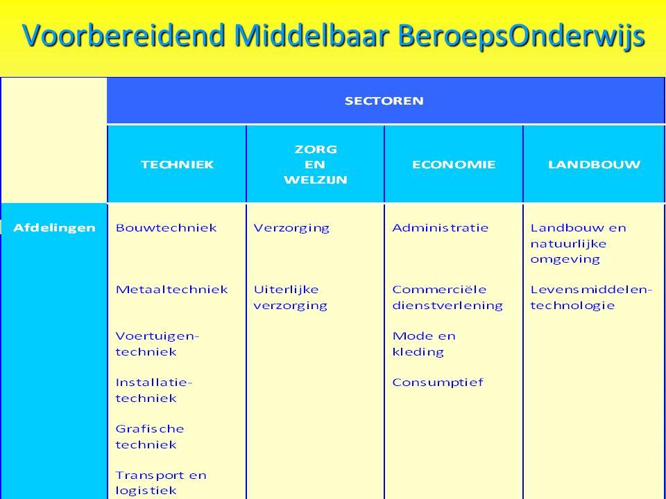 Voorbereidend Middelbaar BeroepsOnderwijs