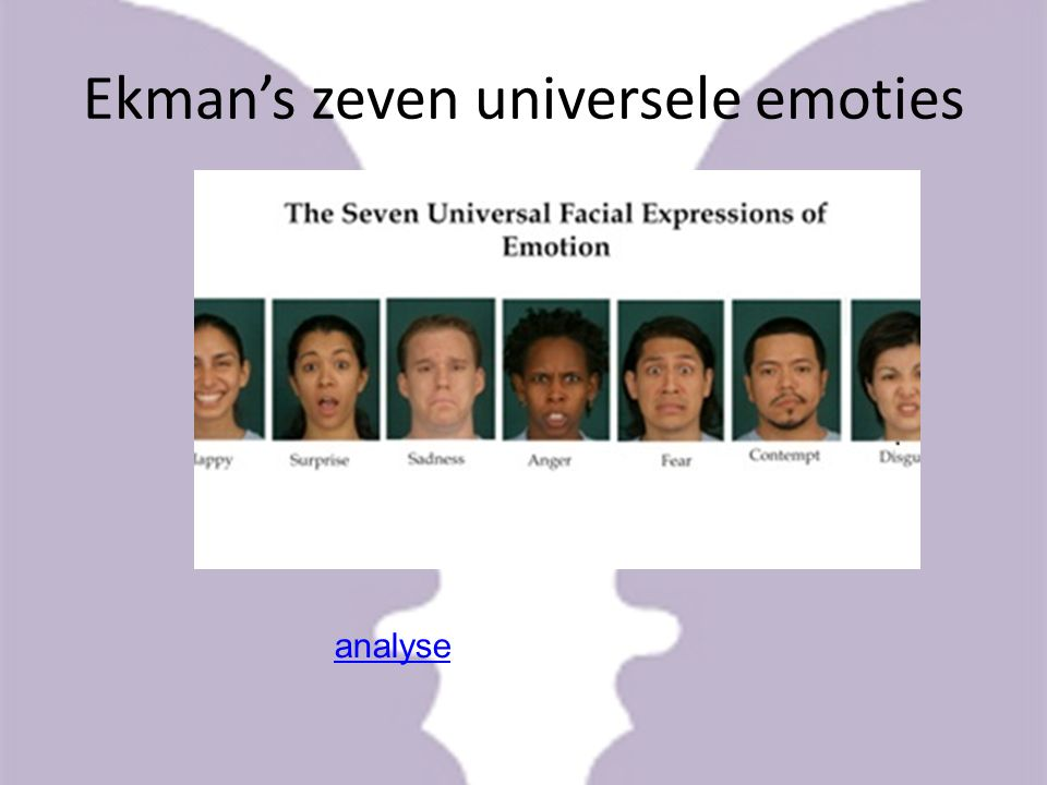 Ekman's zeven universele emoties