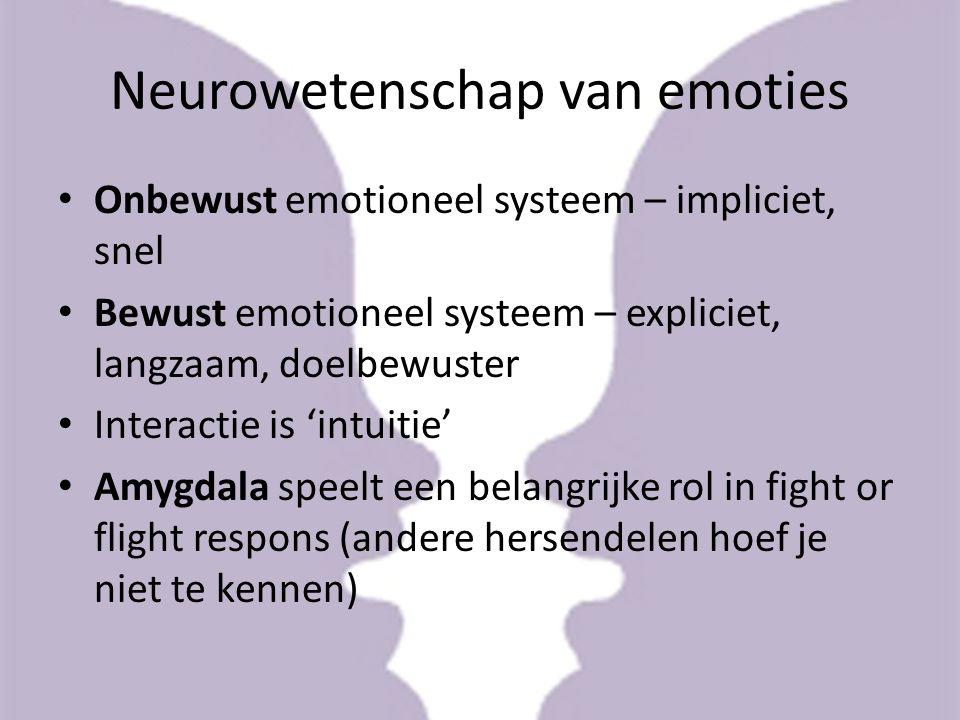 Neurowetenschap van emoties