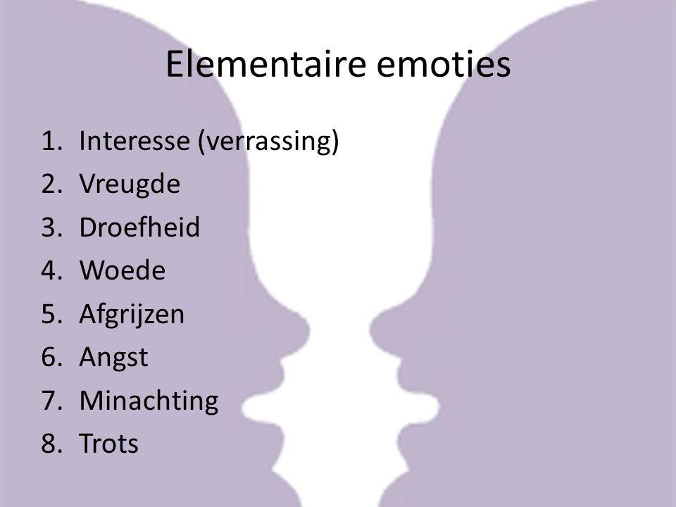 Elementaire emoties Interesse (verrassing) Vreugde Droefheid Woede