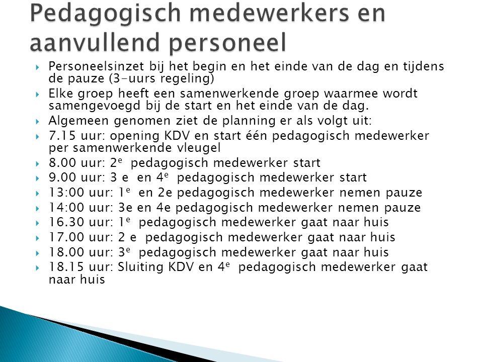 Pedagogisch medewerkers en aanvullend personeel