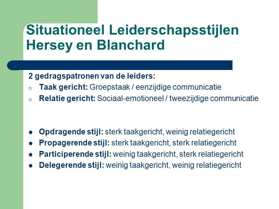 Situationeel Leiderschapsstijlen Hersey en Blanchard
