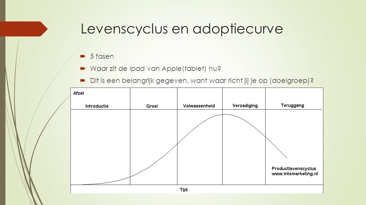 Levenscyclus en adoptiecurve