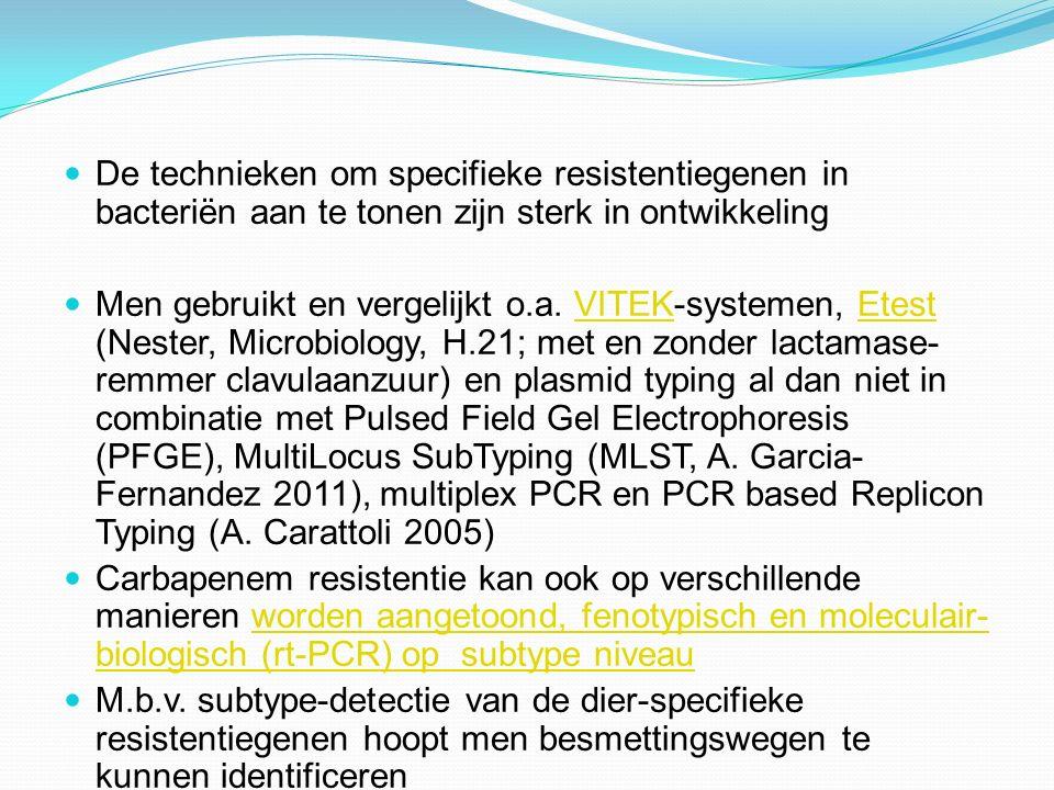 De technieken om specifieke resistentiegenen in bacteriën aan te tonen zijn sterk in ontwikkeling