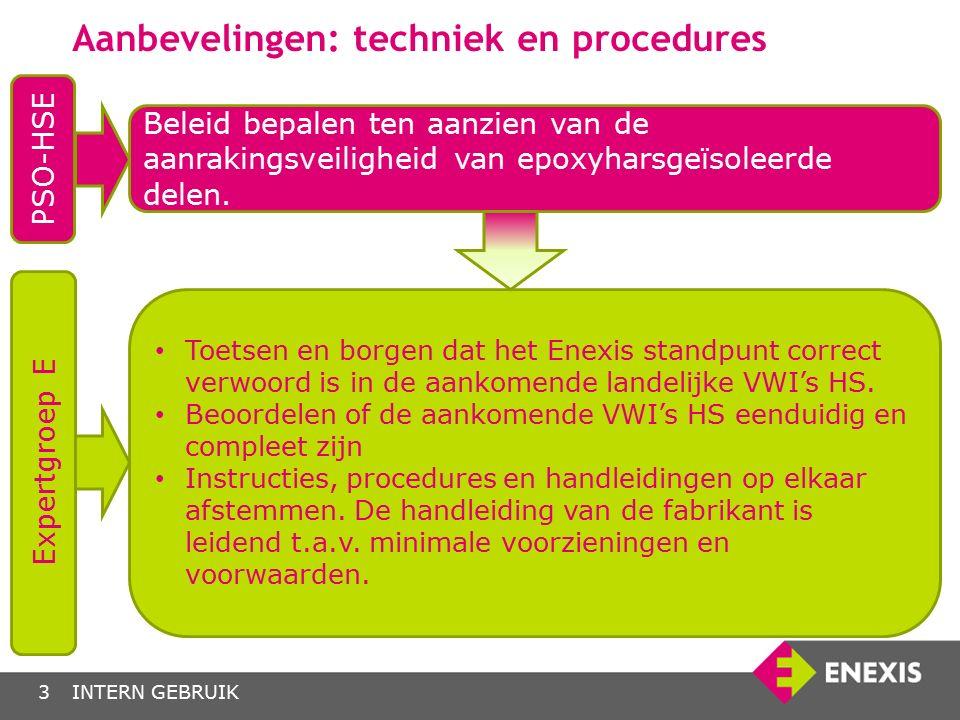 Aanbevelingen: techniek en procedures