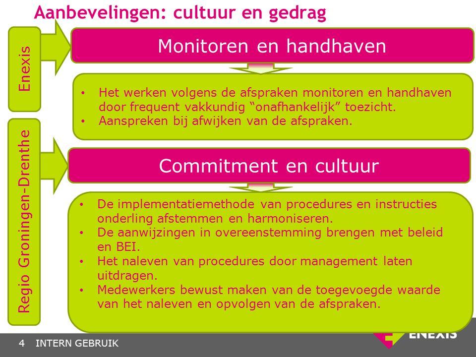 Aanbevelingen: cultuur en gedrag