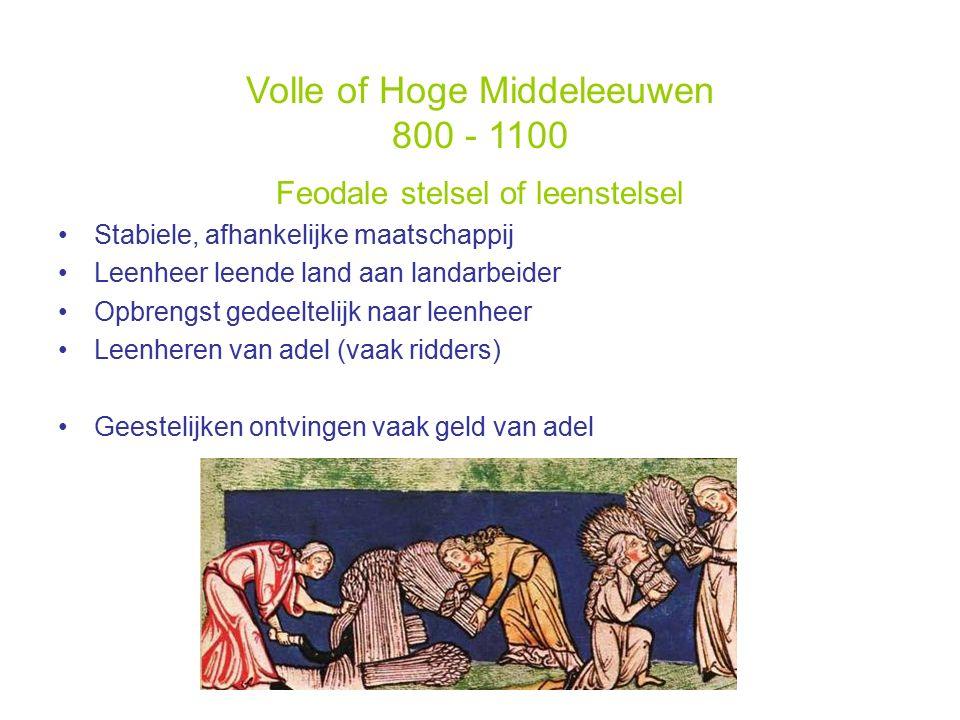Volle of Hoge Middeleeuwen 800 - 1100