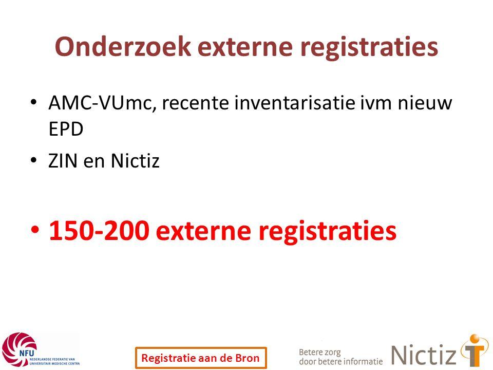 Onderzoek externe registraties