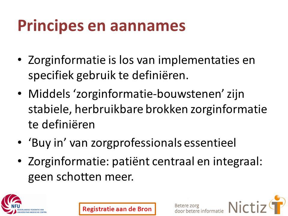 Principes en aannames Zorginformatie is los van implementaties en specifiek gebruik te definiëren.
