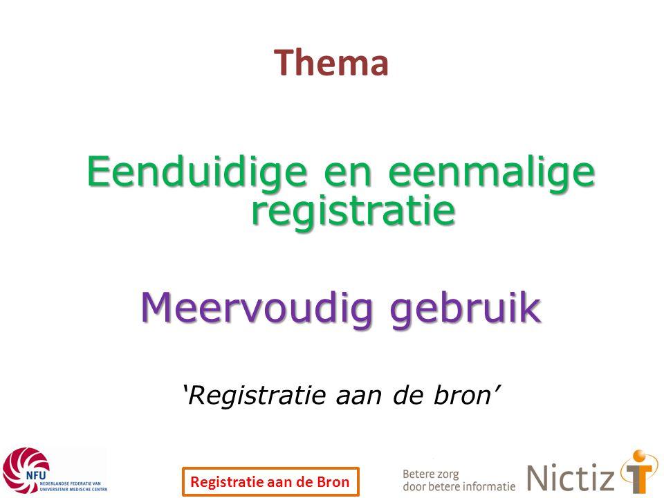 Eenduidige en eenmalige registratie