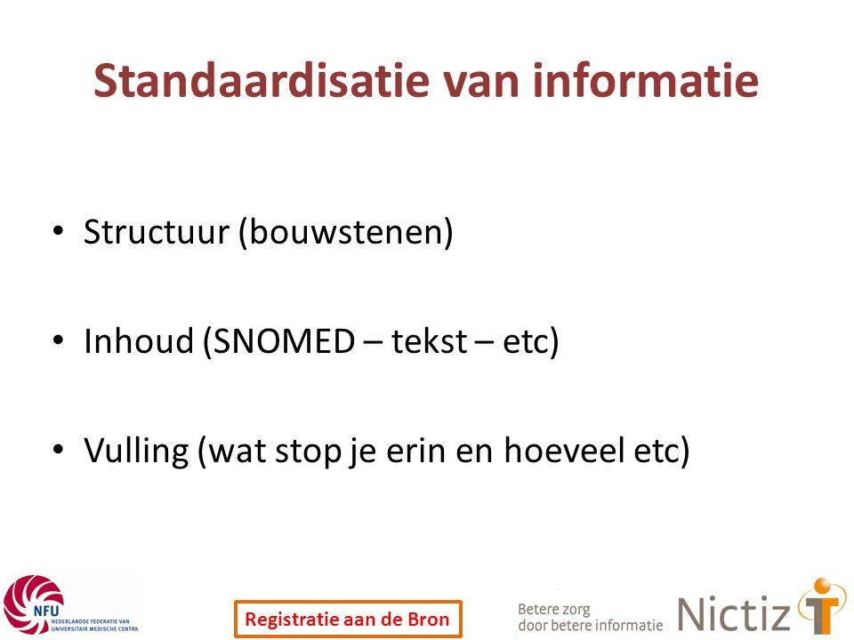 Standaardisatie van informatie