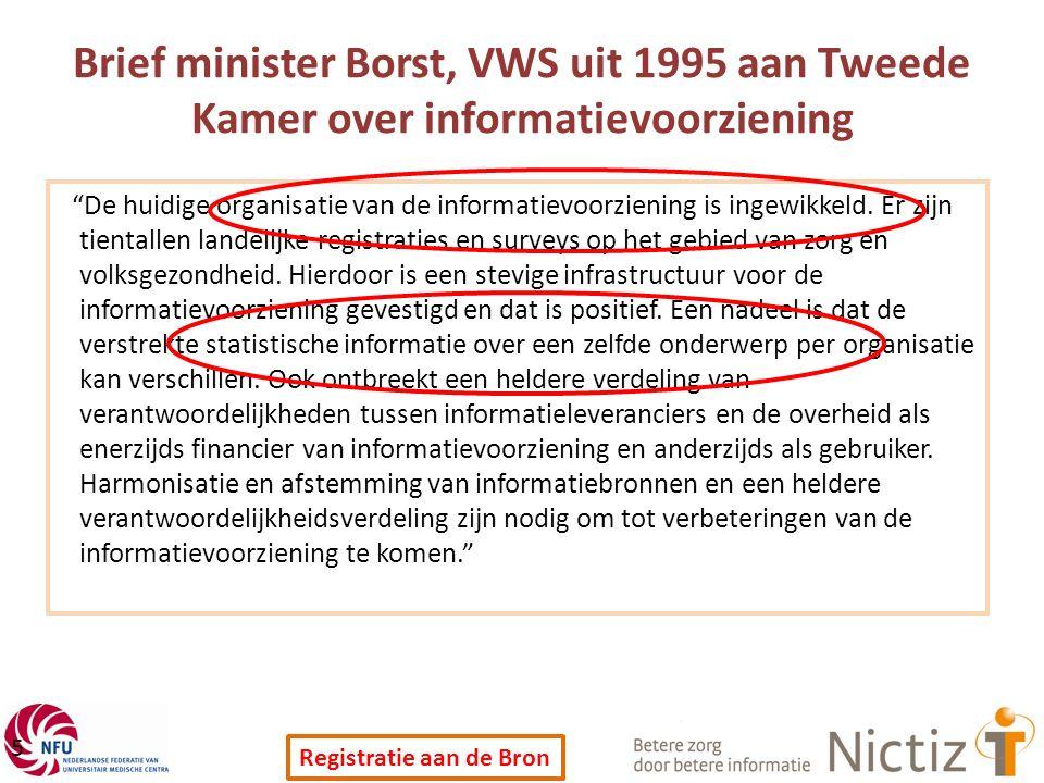 Brief minister Borst, VWS uit 1995 aan Tweede Kamer over informatievoorziening