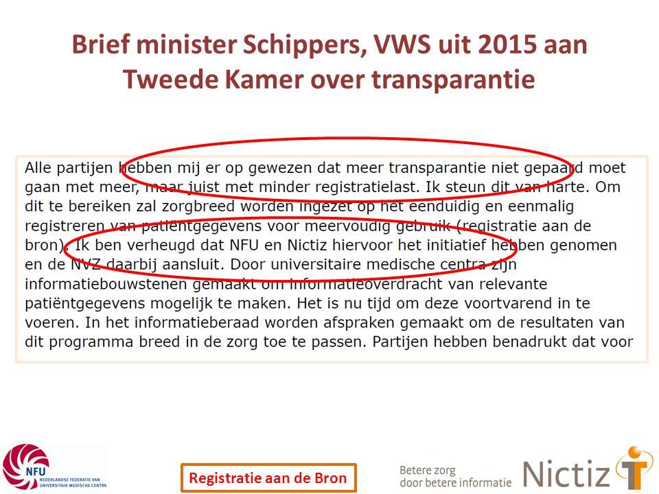 Brief minister Schippers, VWS uit 2015 aan Tweede Kamer over transparantie