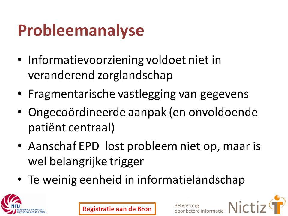 Probleemanalyse Informatievoorziening voldoet niet in veranderend zorglandschap. Fragmentarische vastlegging van gegevens.