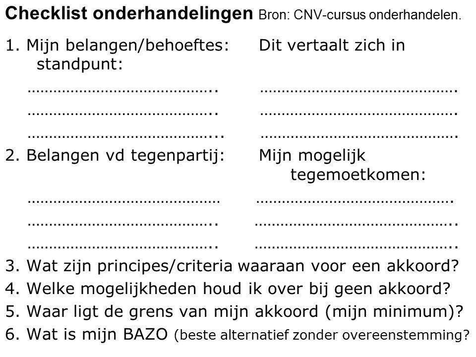 Checklist onderhandelingen Bron: CNV-cursus onderhandelen.