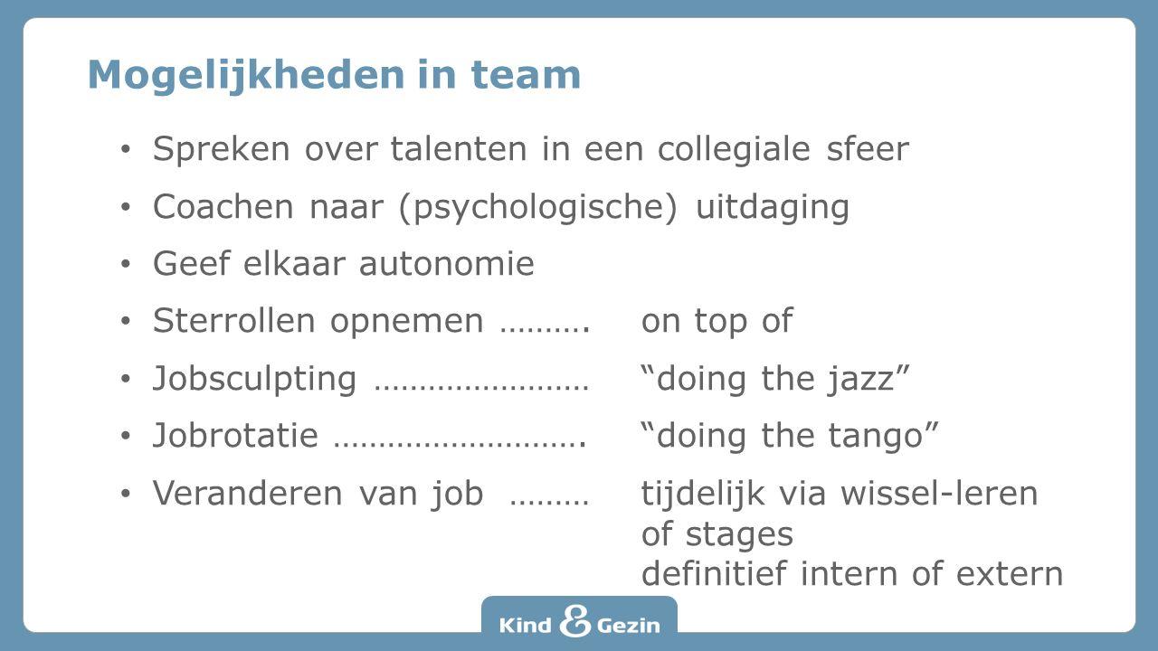 Mogelijkheden in team Spreken over talenten in een collegiale sfeer