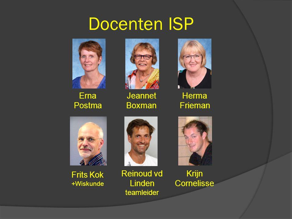 Docenten ISP Erna Postma Jeannet Boxman Herma Frieman Frits Kok