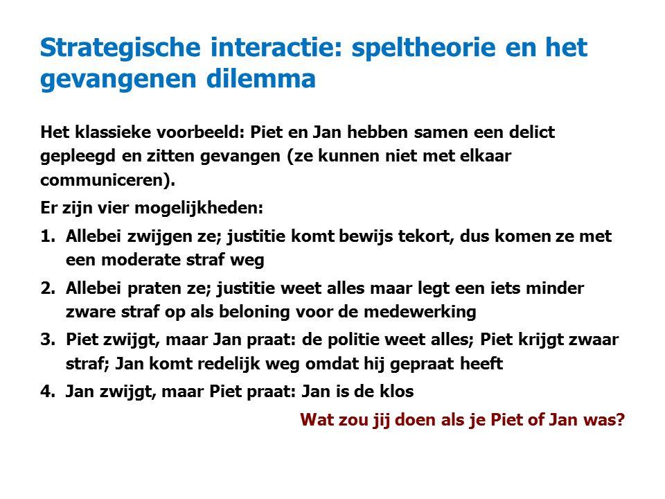 Strategische interactie: speltheorie en het gevangenen dilemma