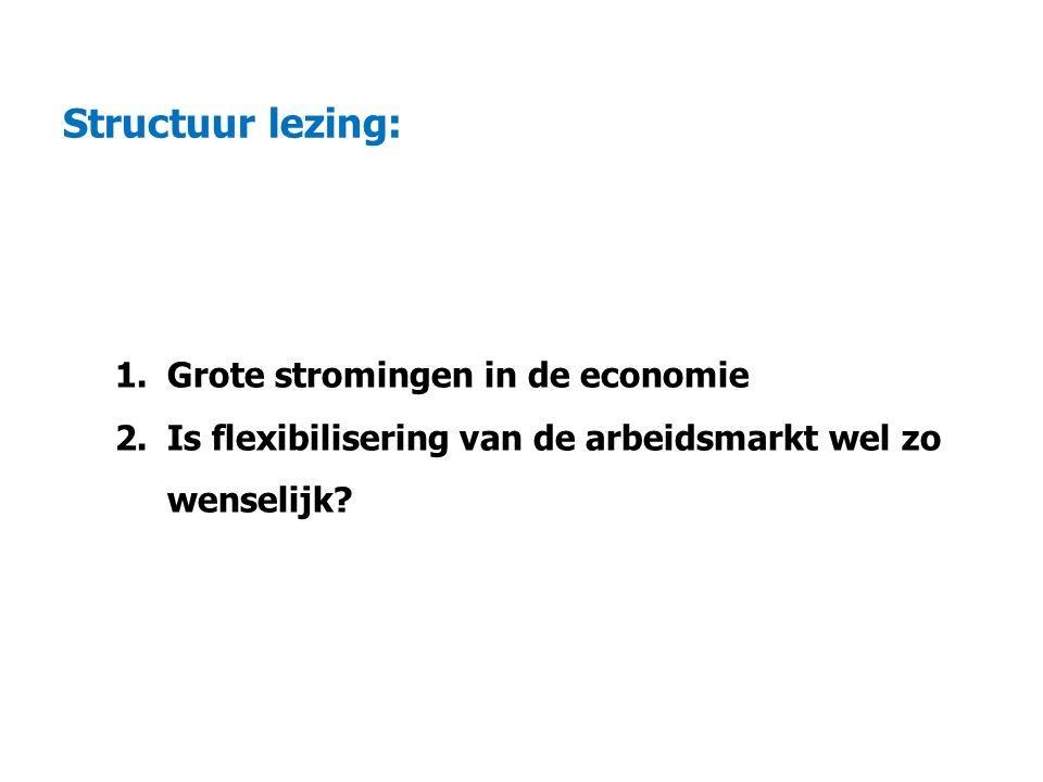 Structuur lezing: Grote stromingen in de economie