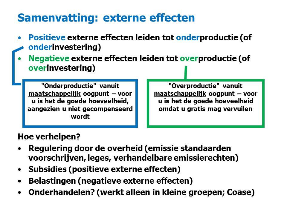 Samenvatting: externe effecten