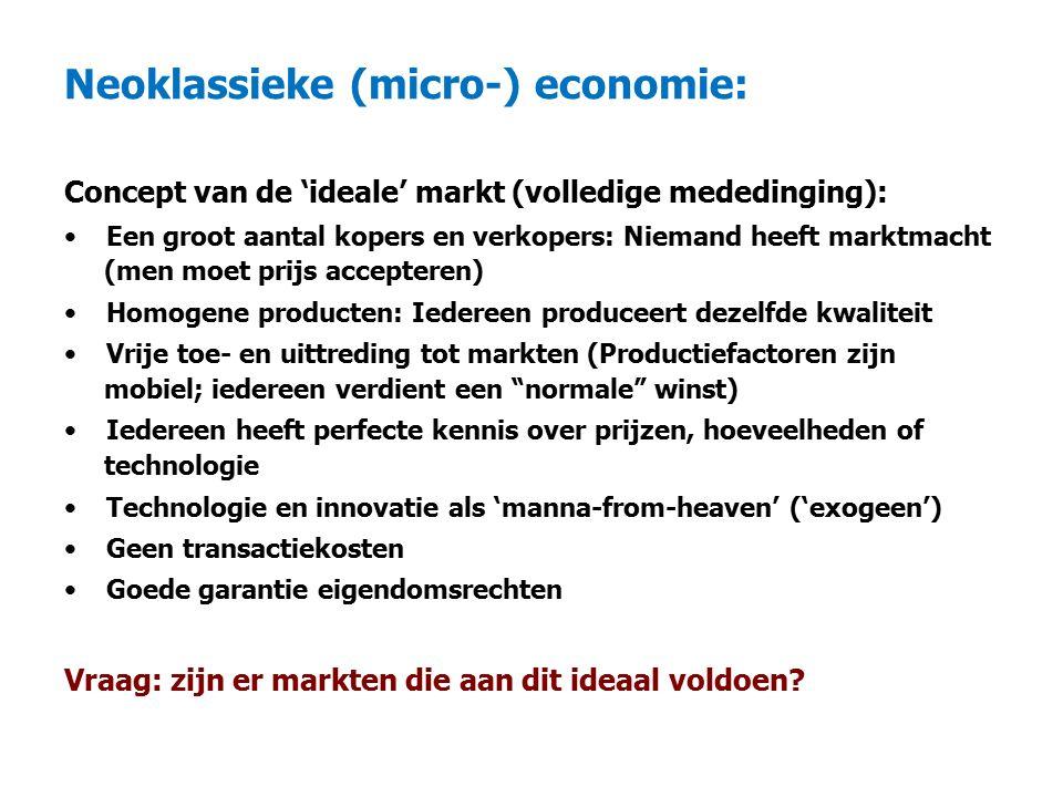 Neoklassieke (micro-) economie: