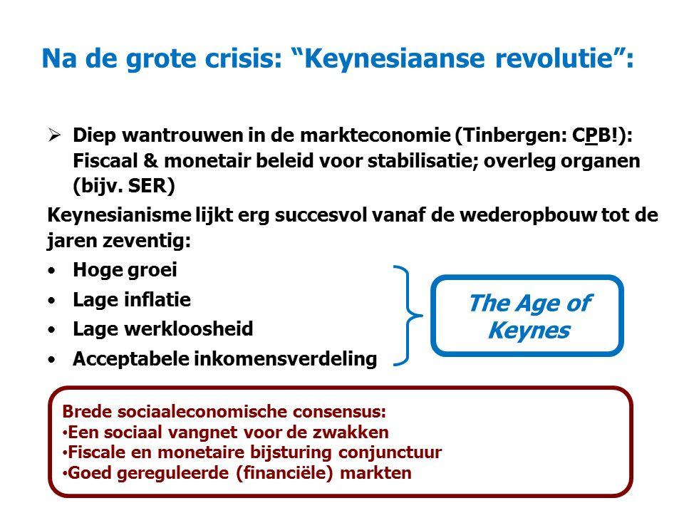 Na de grote crisis: Keynesiaanse revolutie :