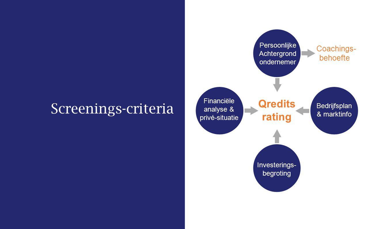 Screenings-criteria Qredits rating Coachings- behoefte Persoonlijke