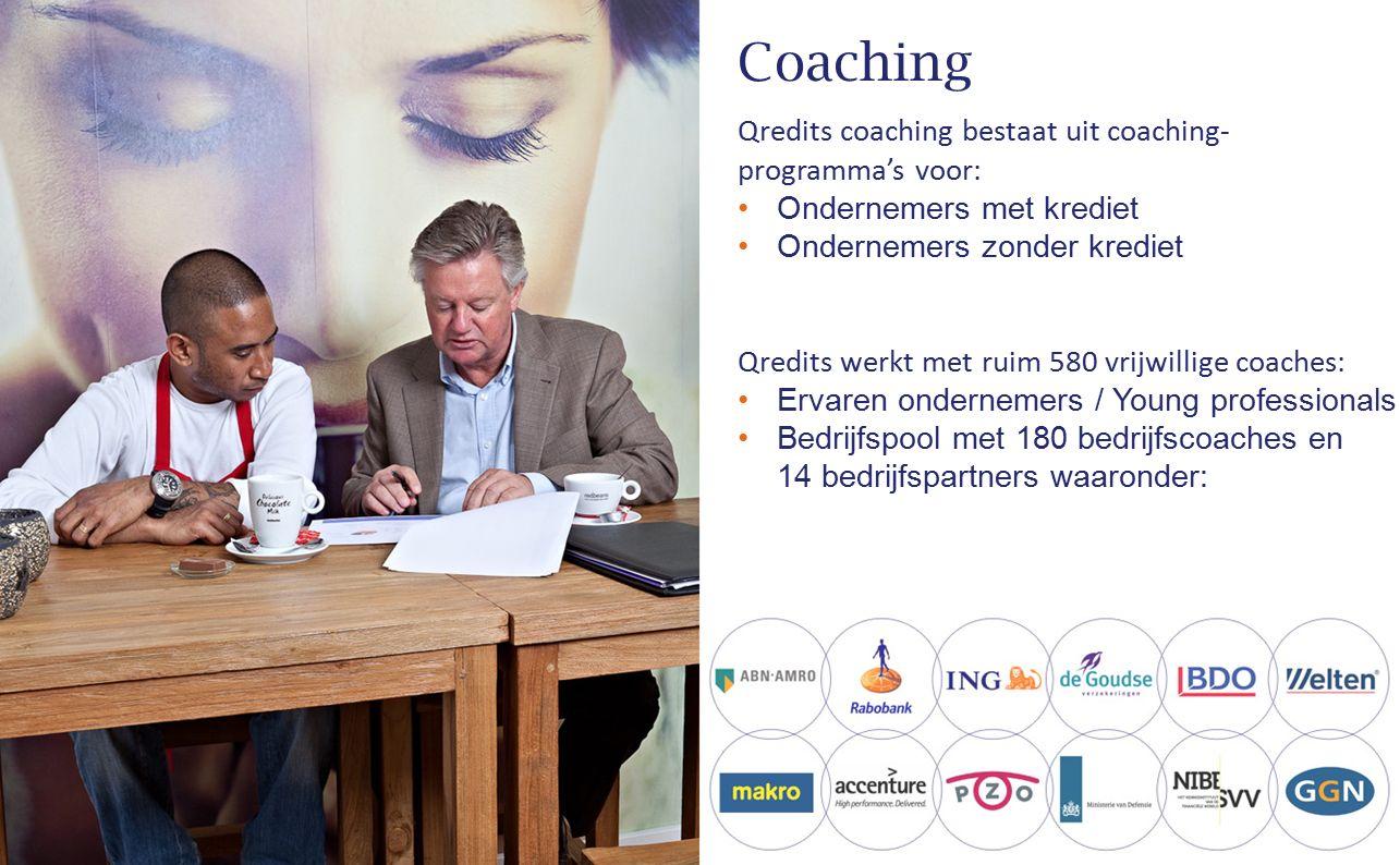 Coaching Qredits coaching bestaat uit coaching- programma's voor: