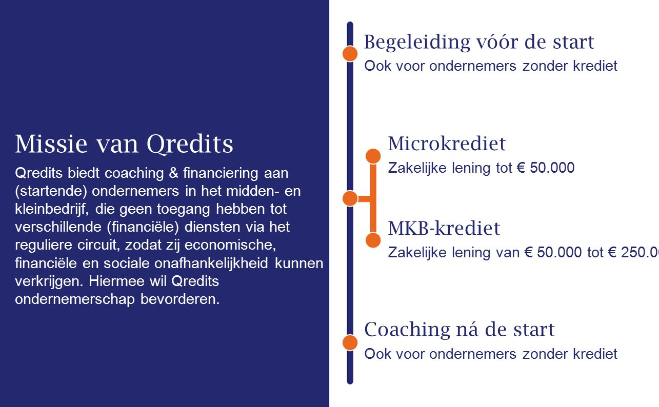 Missie van Qredits Begeleiding vóór de start Microkrediet MKB-krediet