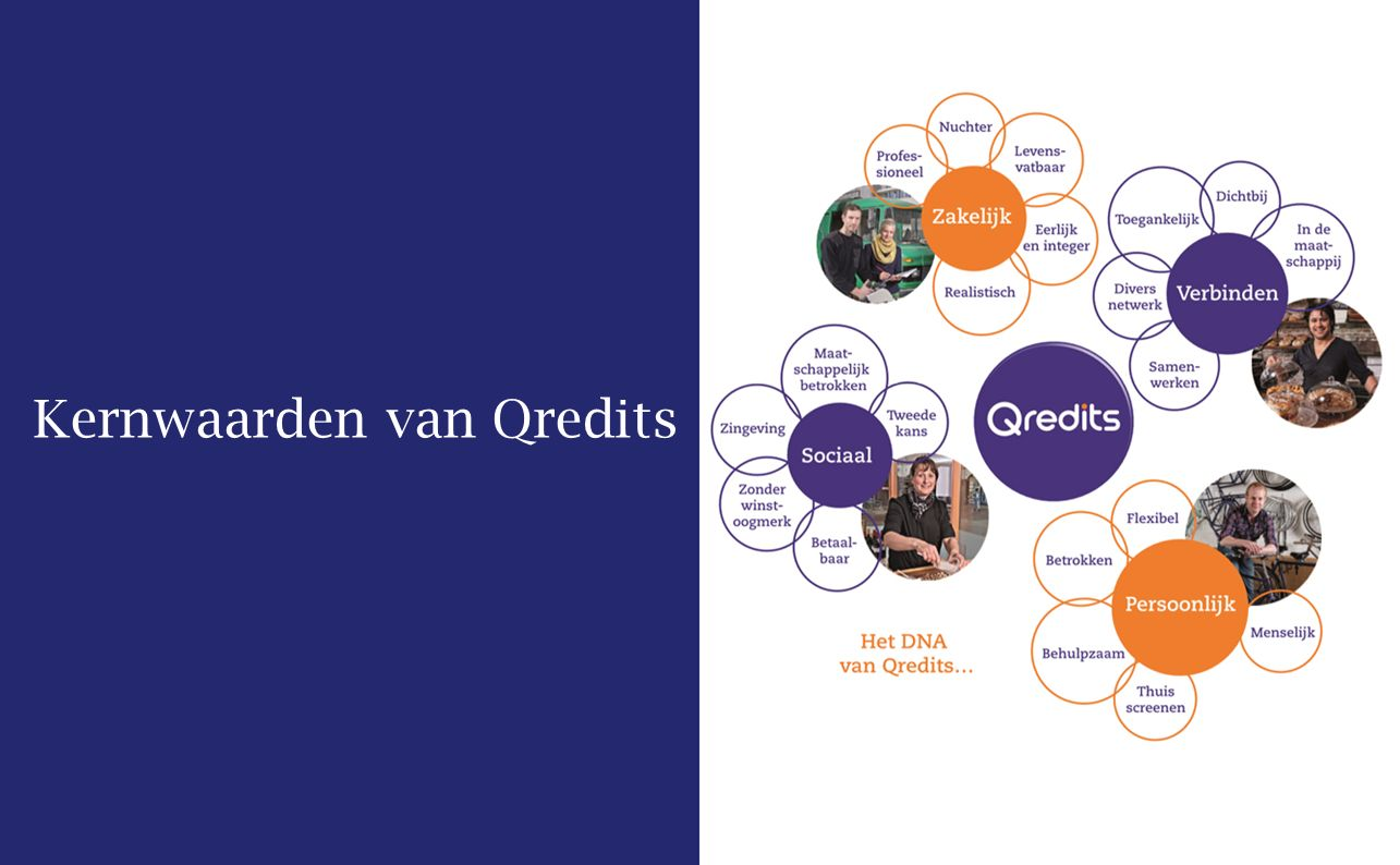 Kernwaarden van Qredits