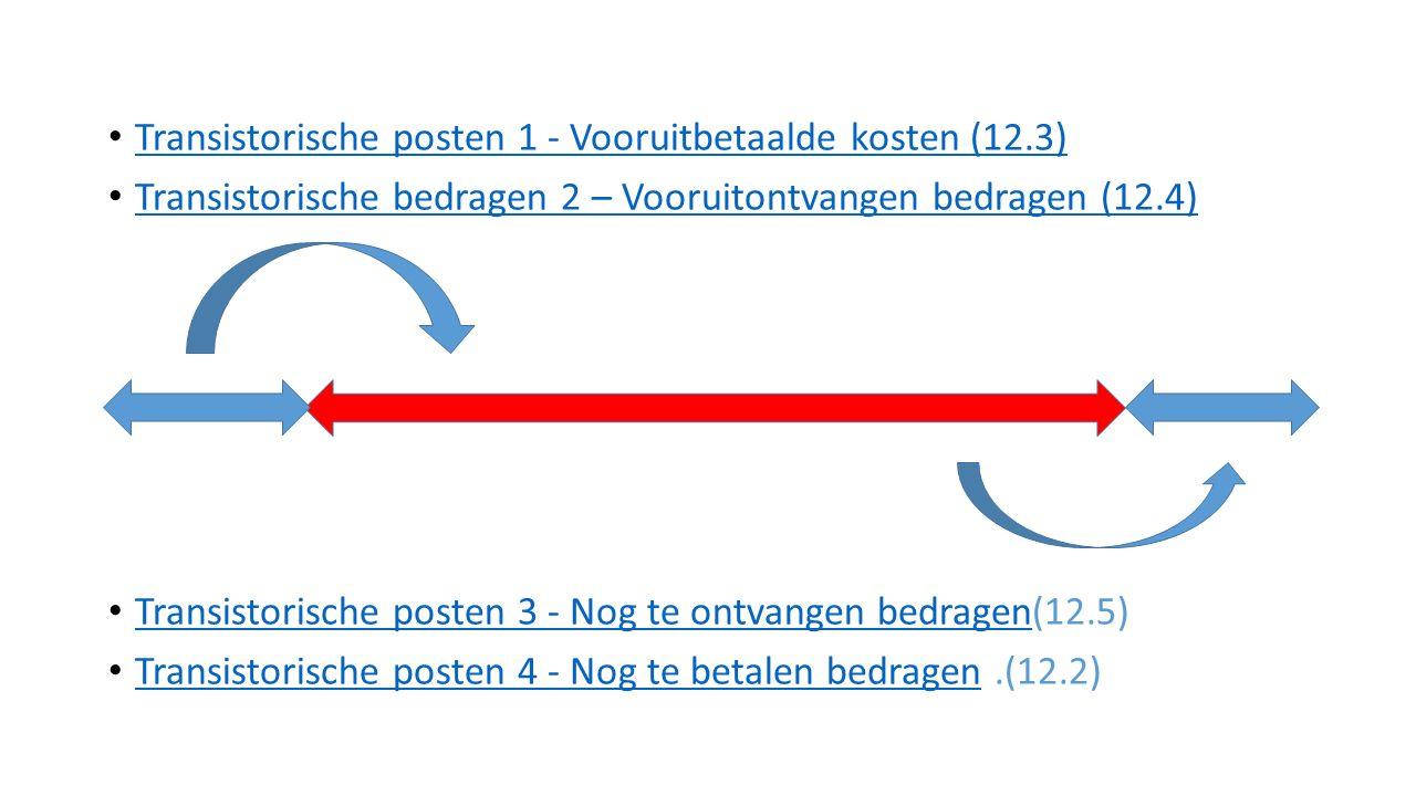Transistorische posten 1 - Vooruitbetaalde kosten (12.3)