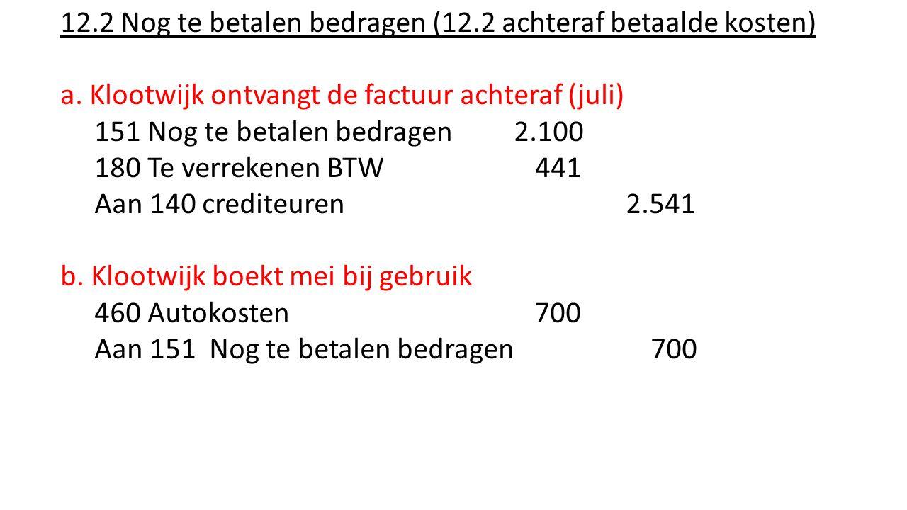 12.2 Nog te betalen bedragen (12.2 achteraf betaalde kosten)