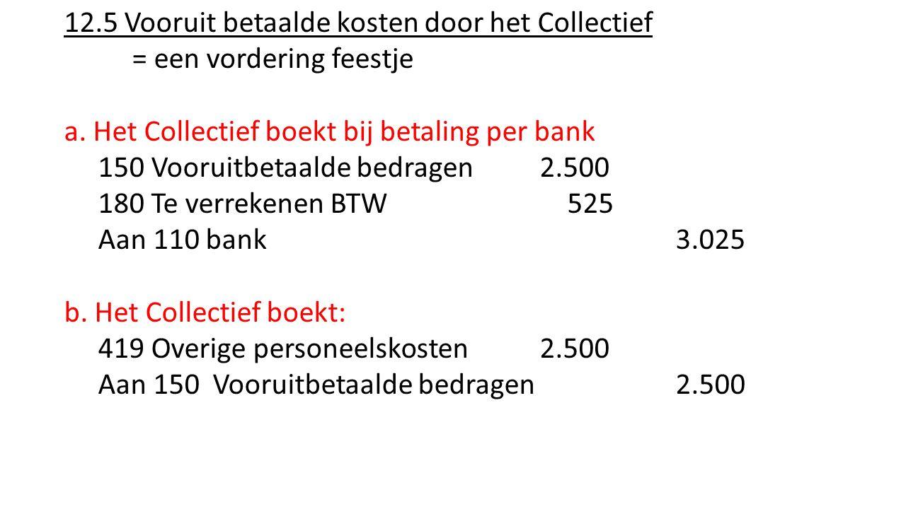 12.5 Vooruit betaalde kosten door het Collectief