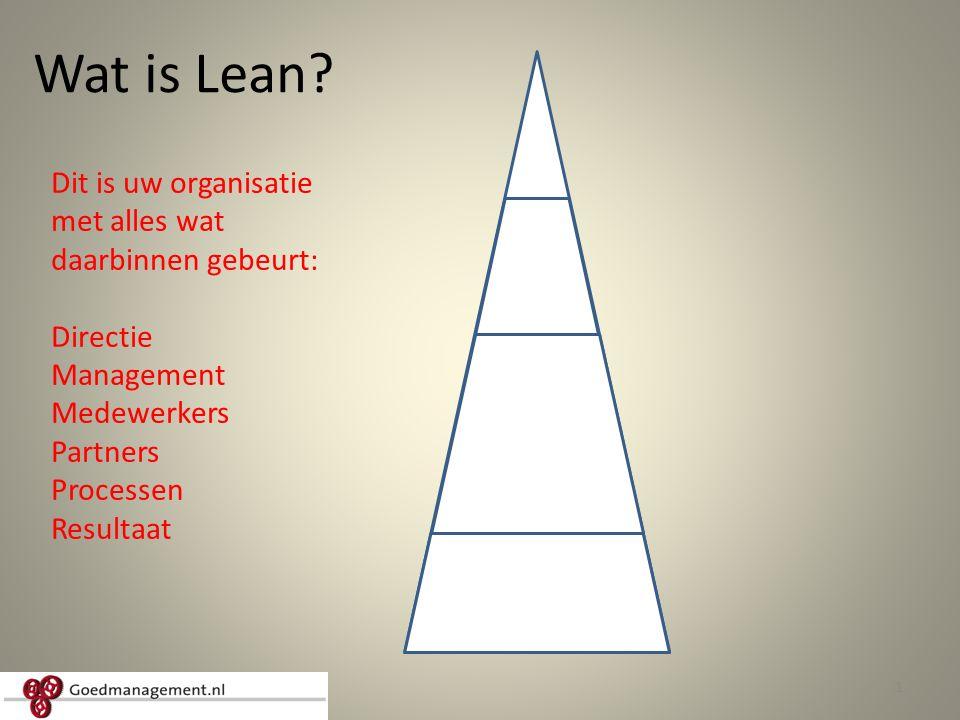 Wat is Lean Dit is uw organisatie met alles wat daarbinnen gebeurt: