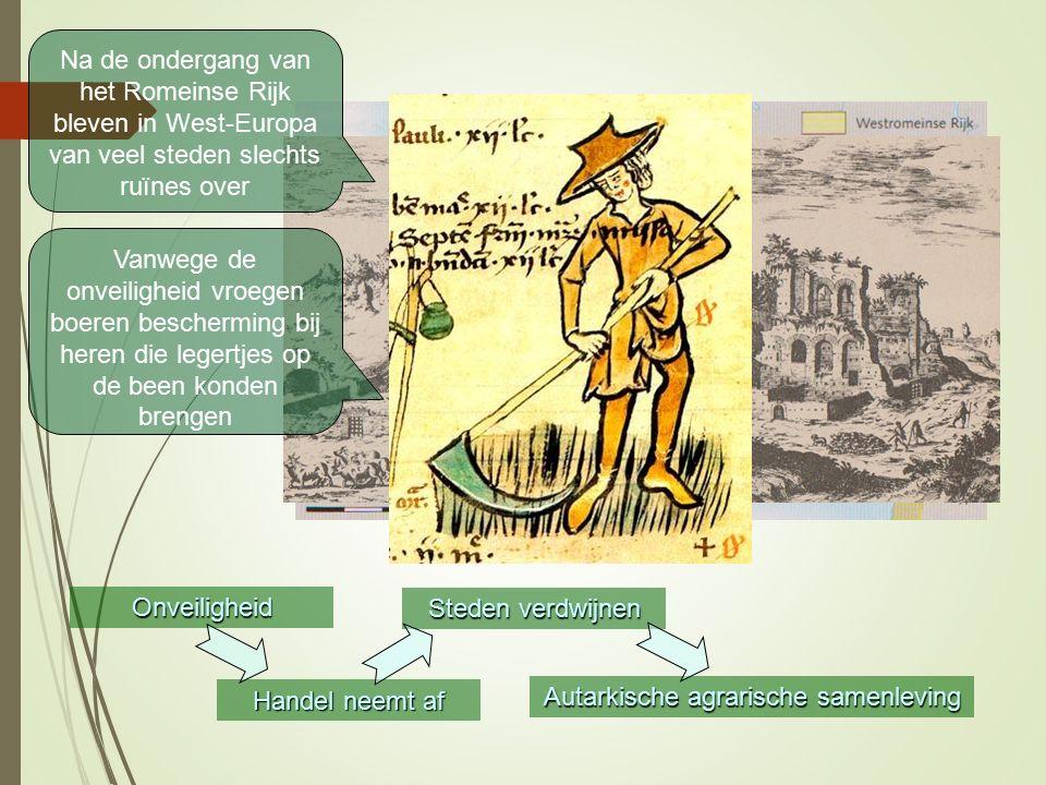 Autarkische agrarische samenleving