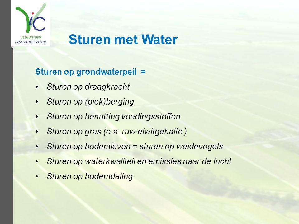 Sturen met Water Sturen op grondwaterpeil = Sturen op draagkracht