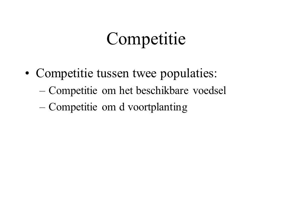 Competitie Competitie tussen twee populaties: