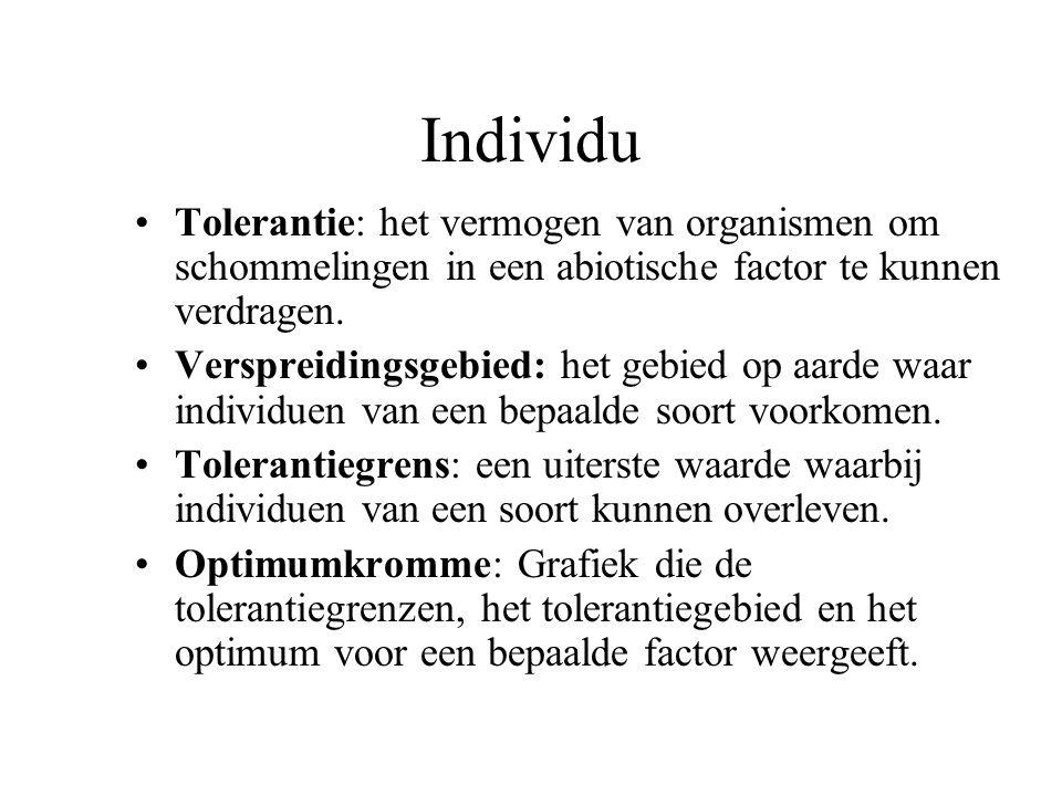 Individu Tolerantie: het vermogen van organismen om schommelingen in een abiotische factor te kunnen verdragen.