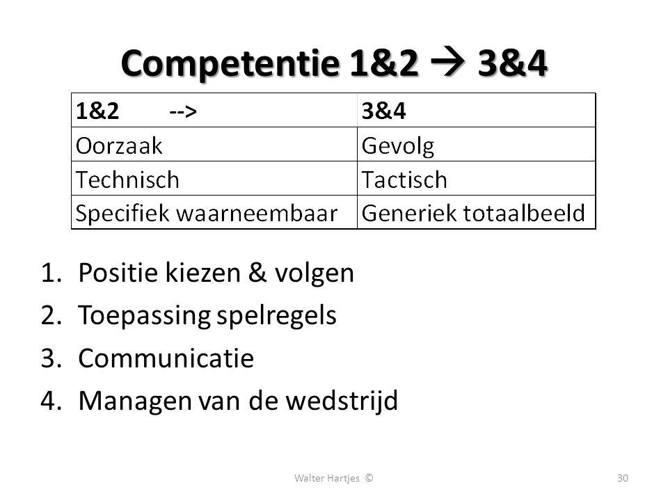 Competentie 1&2  3&4 Positie kiezen & volgen Toepassing spelregels